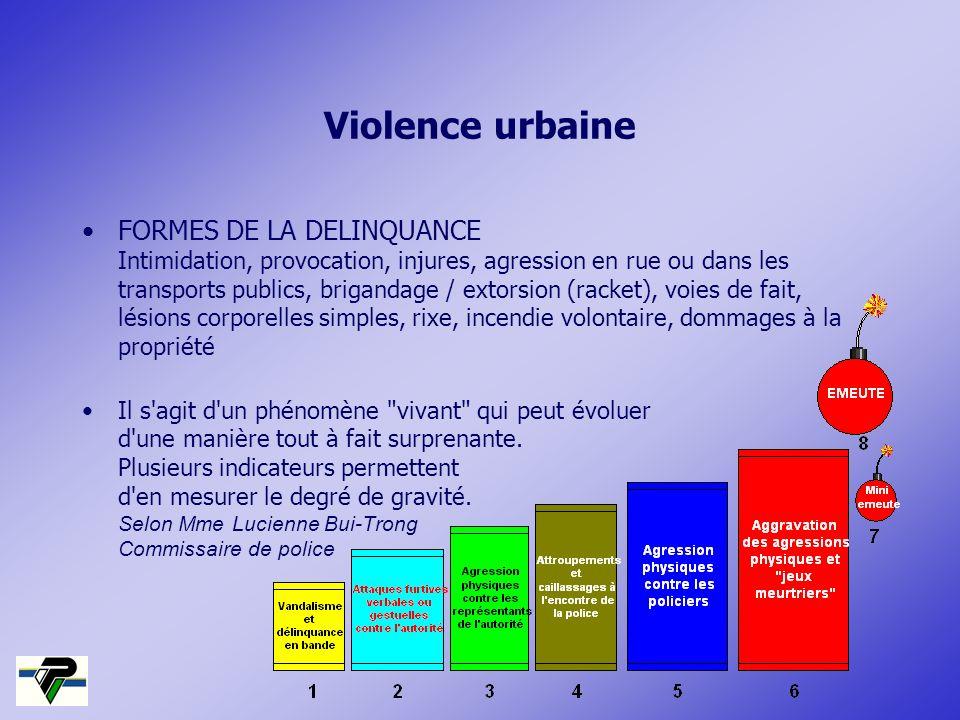 Violence urbaine