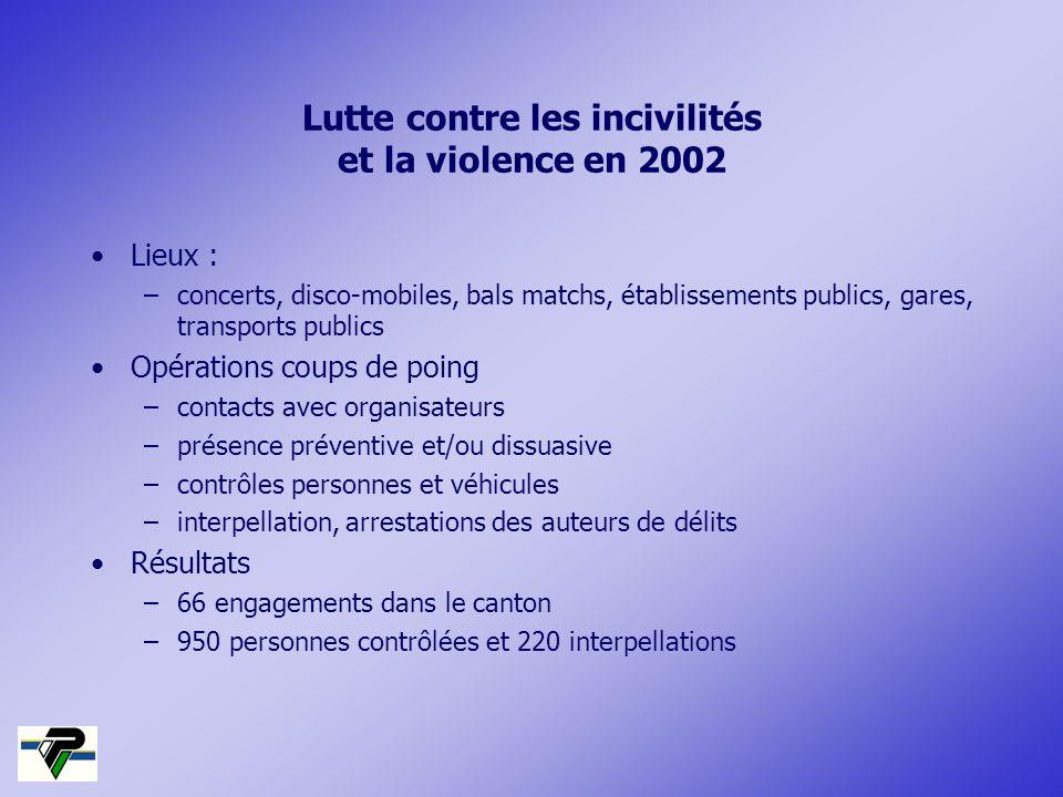 Lutte contre les incivilités et la violence en 2002