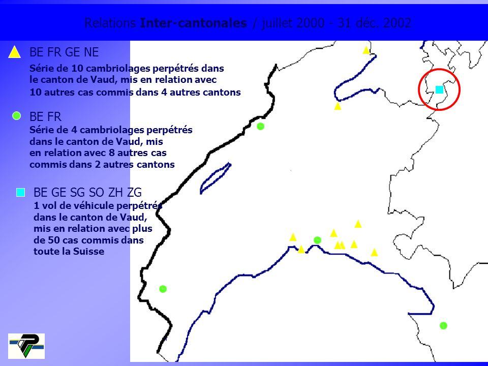 Relations Inter-cantonales / juillet 2000 - 31 déc. 2002