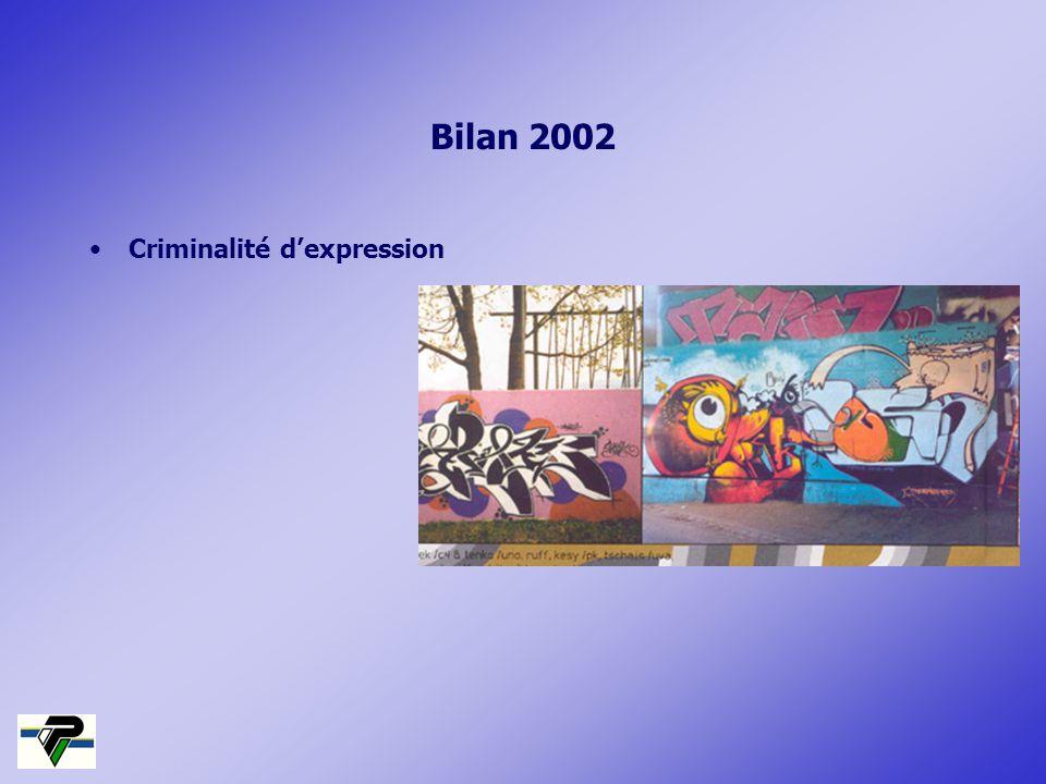 Bilan 2002 Criminalité d'expression