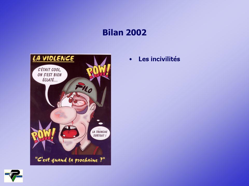 Bilan 2002 Les incivilités