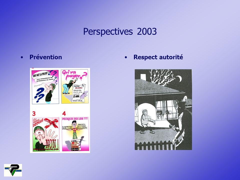 Perspectives 2003 Prévention Respect autorité