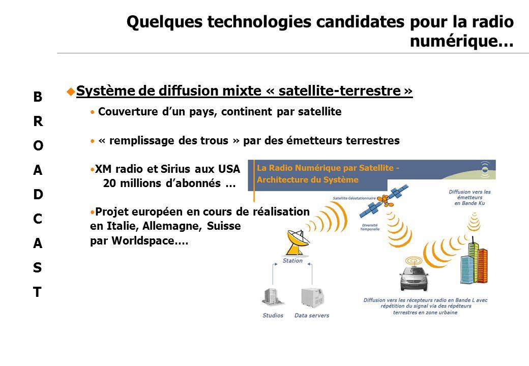 Quelques technologies candidates pour la radio numérique…