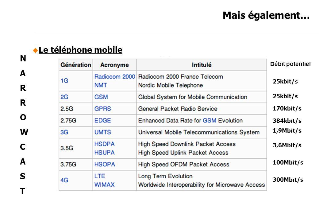 Mais également… Le téléphone mobile N A R O W C S T Débit potentiel