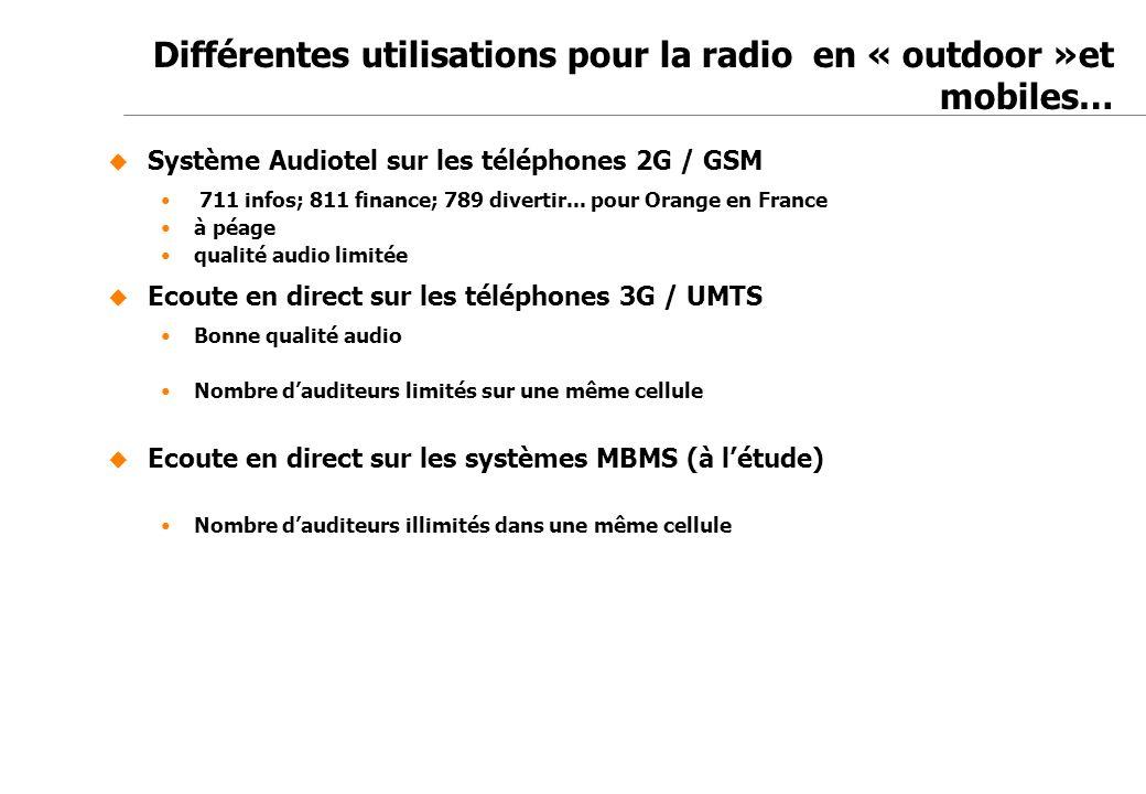 Différentes utilisations pour la radio en « outdoor »et mobiles…