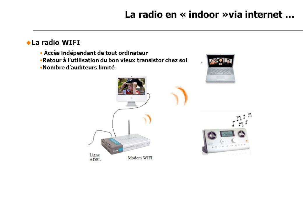 La radio en « indoor »via internet …