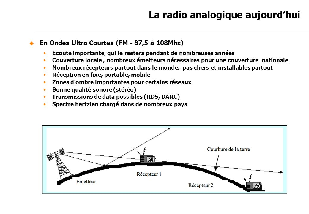 La radio analogique aujourd'hui