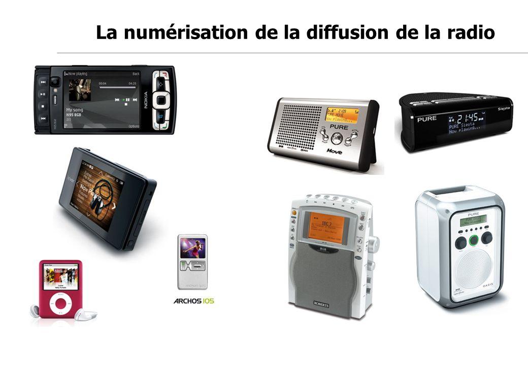 La numérisation de la diffusion de la radio