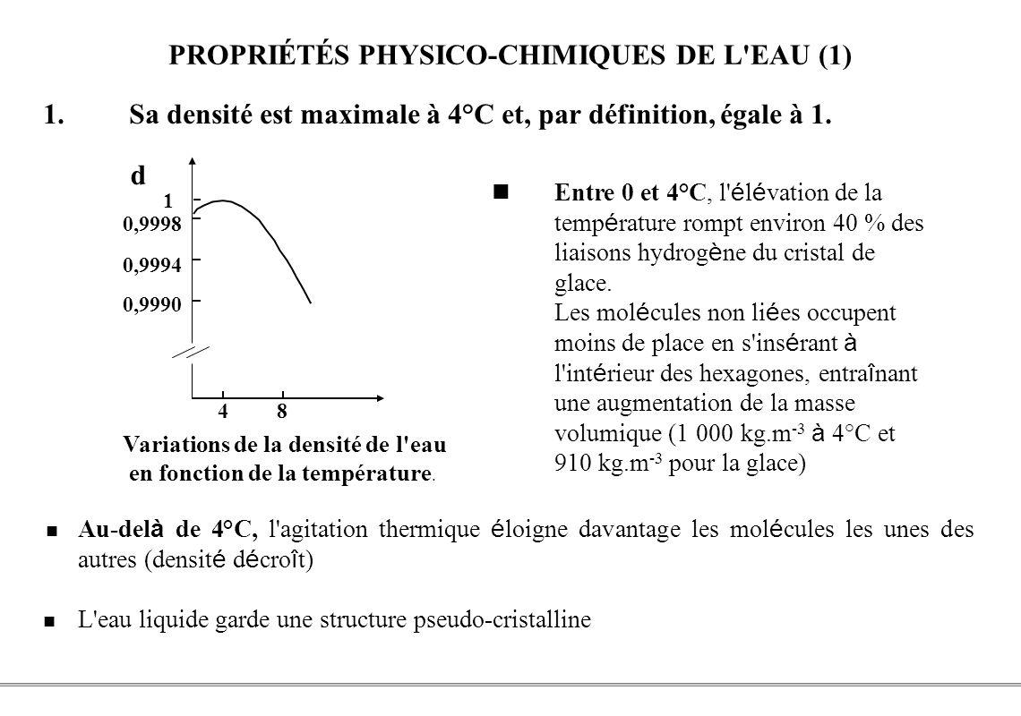 PROPRIÉTÉS PHYSICO-CHIMIQUES DE L EAU (1)