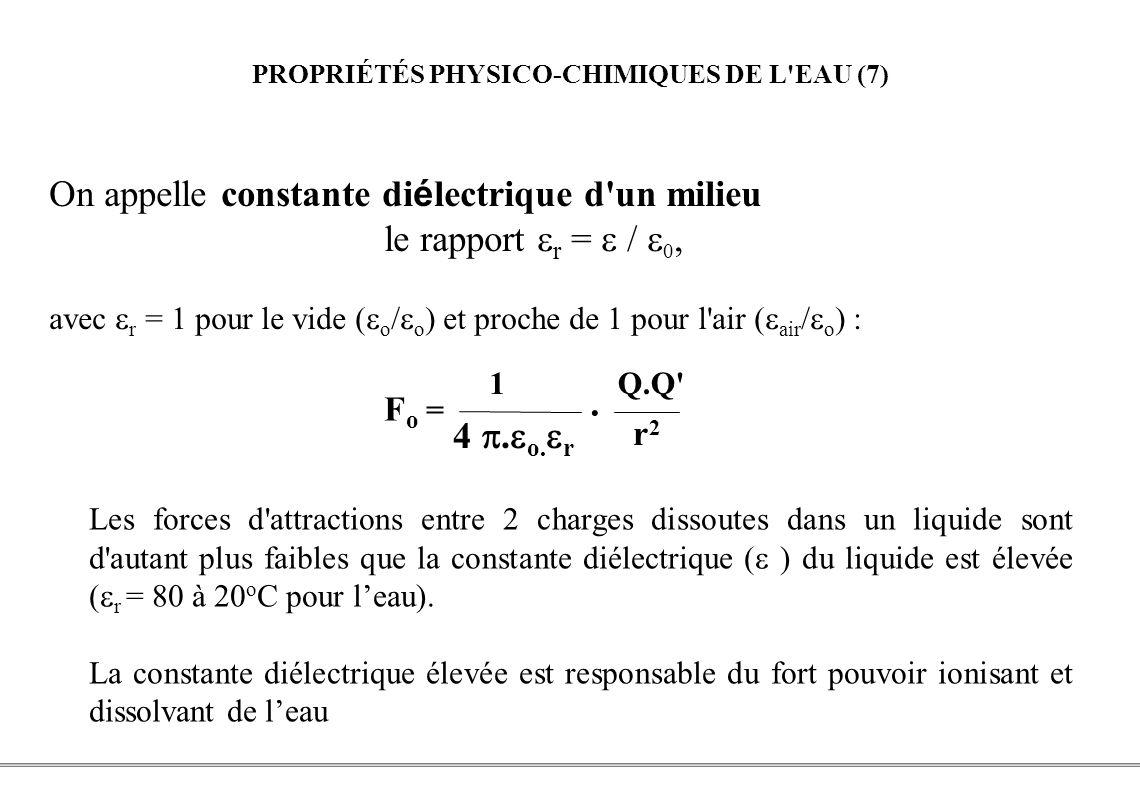 PROPRIÉTÉS PHYSICO-CHIMIQUES DE L EAU (7)