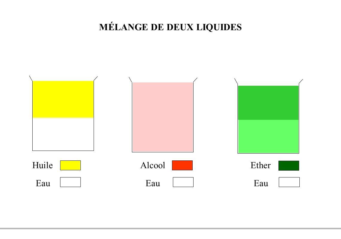 MÉLANGE DE DEUX LIQUIDES