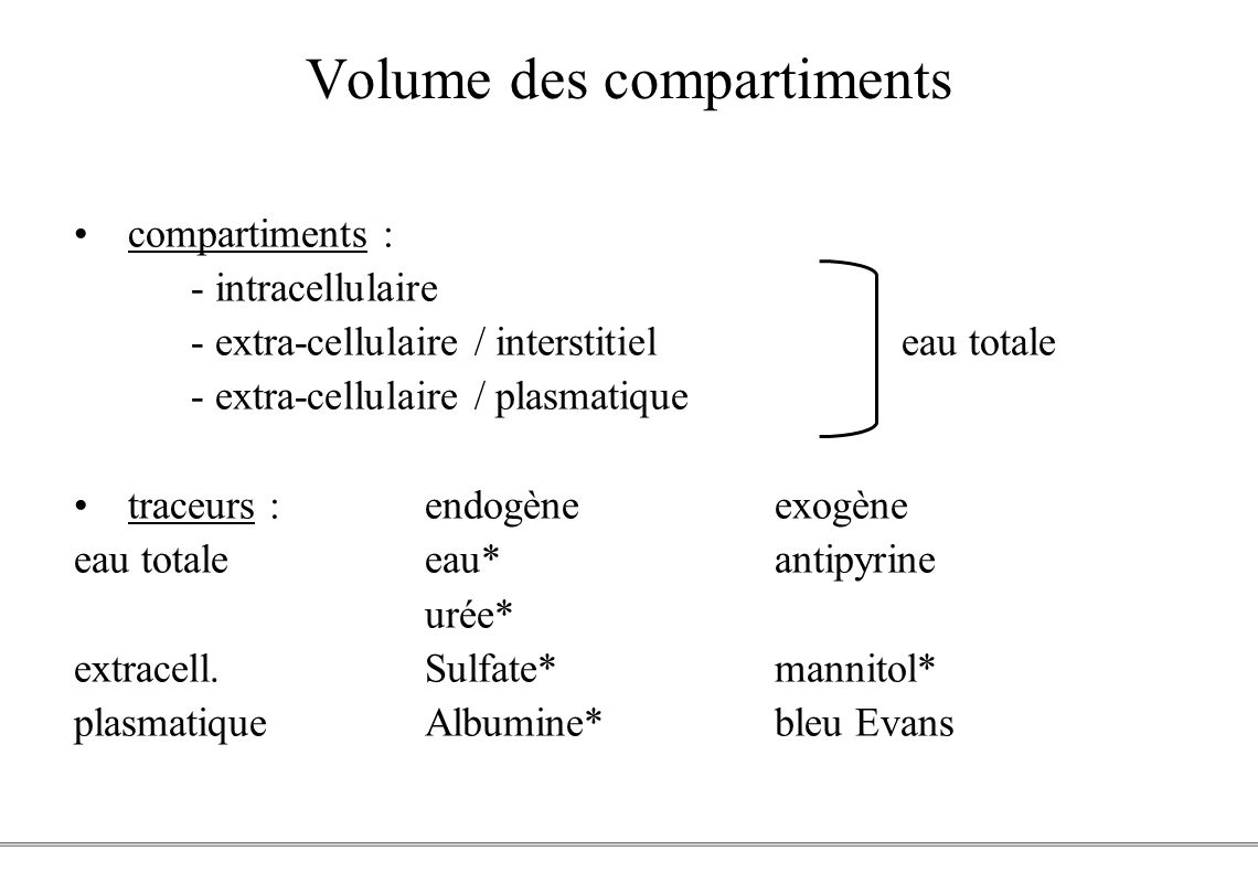 Volume des compartiments