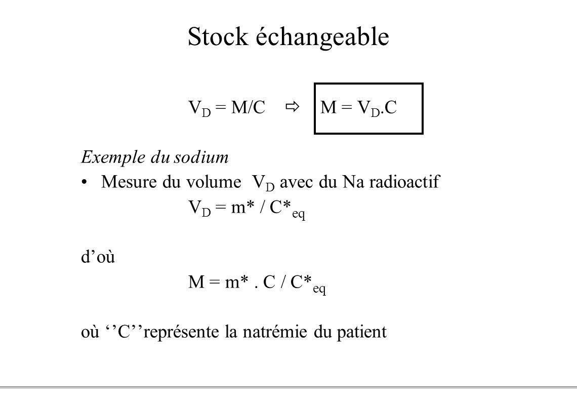 Stock échangeable VD = M/C  M = VD.C Exemple du sodium