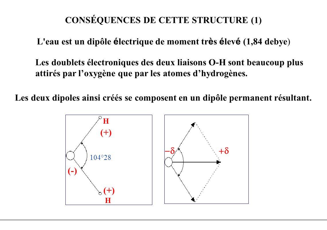 CONSÉQUENCES DE CETTE STRUCTURE (1)