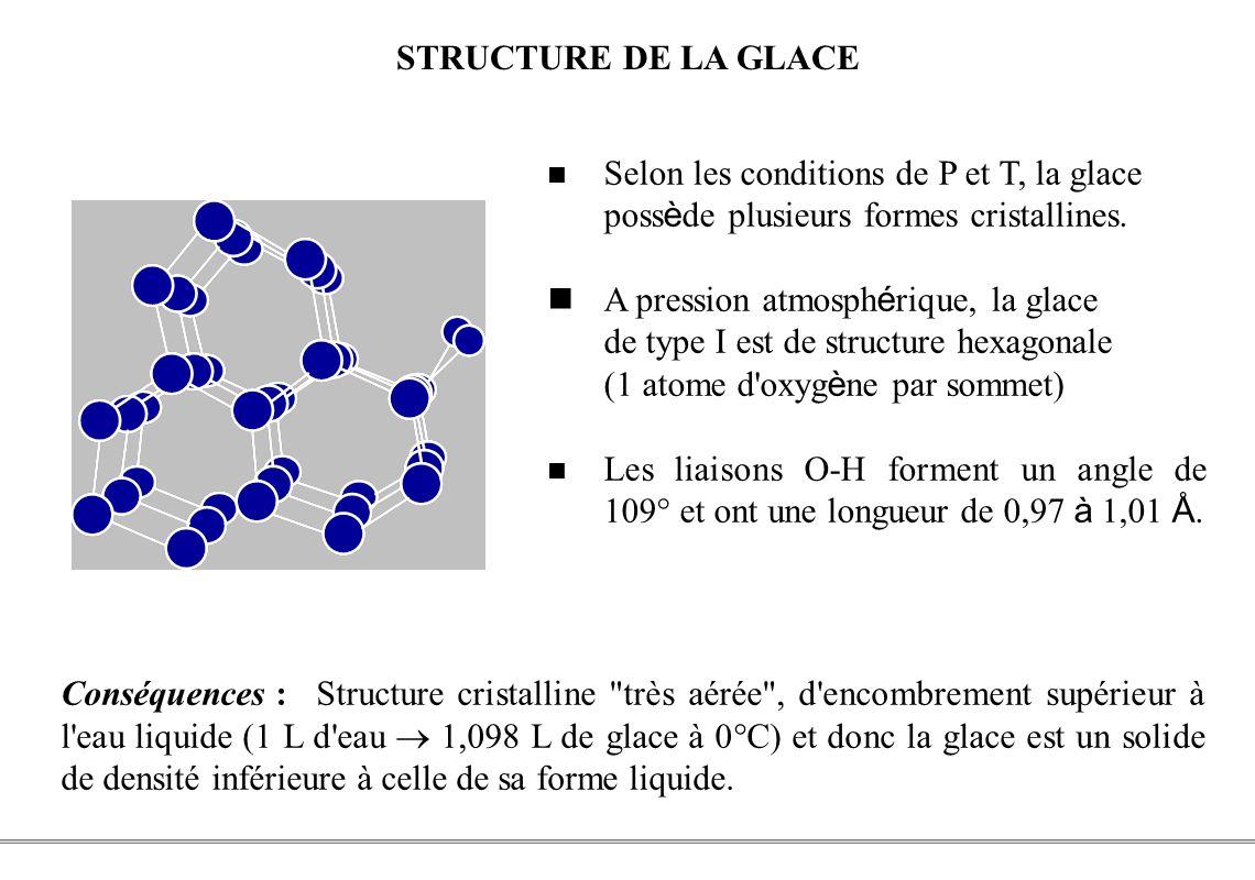 A pression atmosphérique, la glace