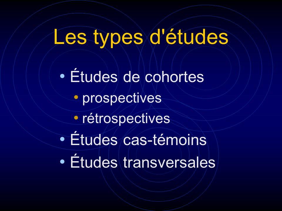 Les types d études Études de cohortes Études cas-témoins