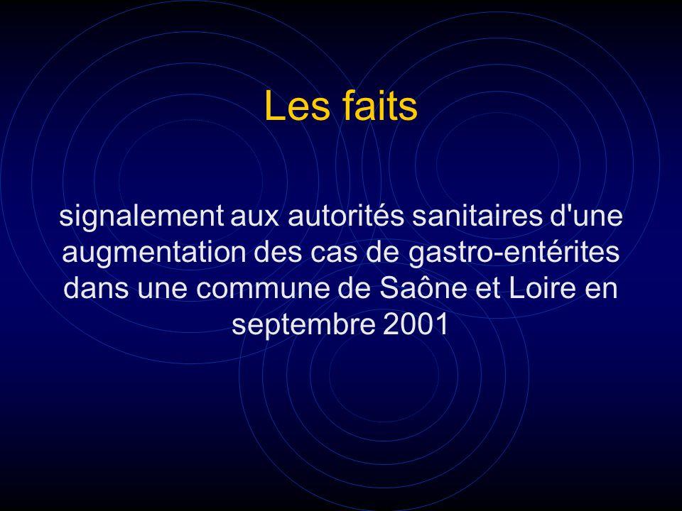 Les faits signalement aux autorités sanitaires d une augmentation des cas de gastro-entérites dans une commune de Saône et Loire en septembre 2001.
