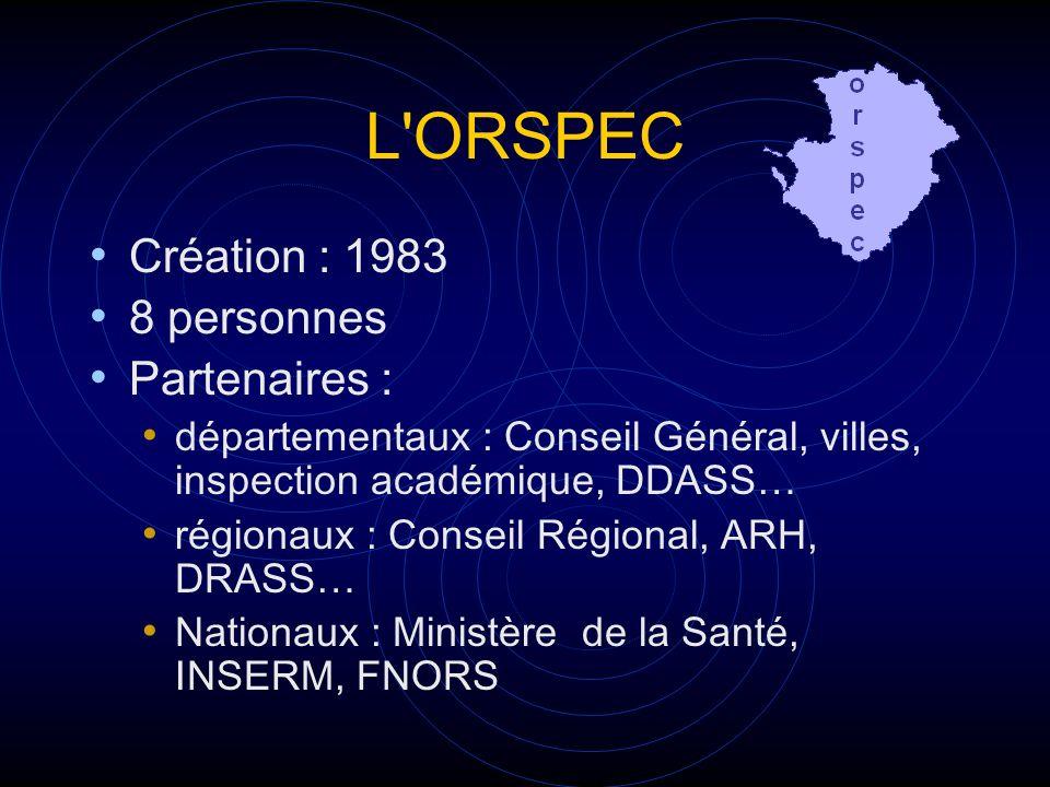 L ORSPEC Création : 1983 8 personnes Partenaires :