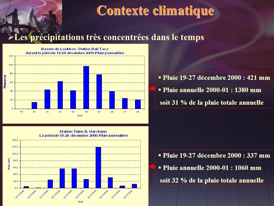 Contexte climatique Les précipitations très concentrées dans le temps