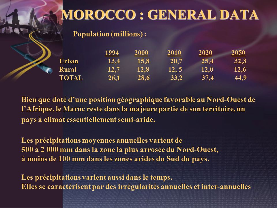 MOROCCO : GENERAL DATA Population (millions) :