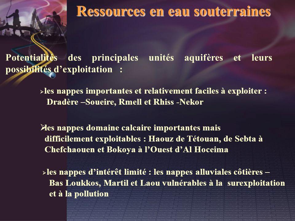 Ressources en eau souterraines