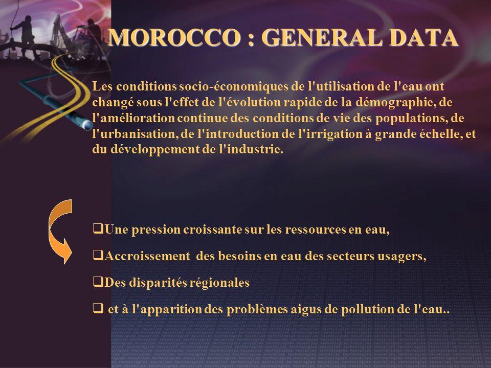 MOROCCO : GENERAL DATA