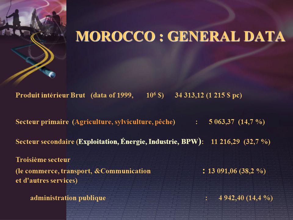 MOROCCO : GENERAL DATA Produit intérieur Brut (data of 1999, 106 $) 34 313,12 (1 215 $ pc)