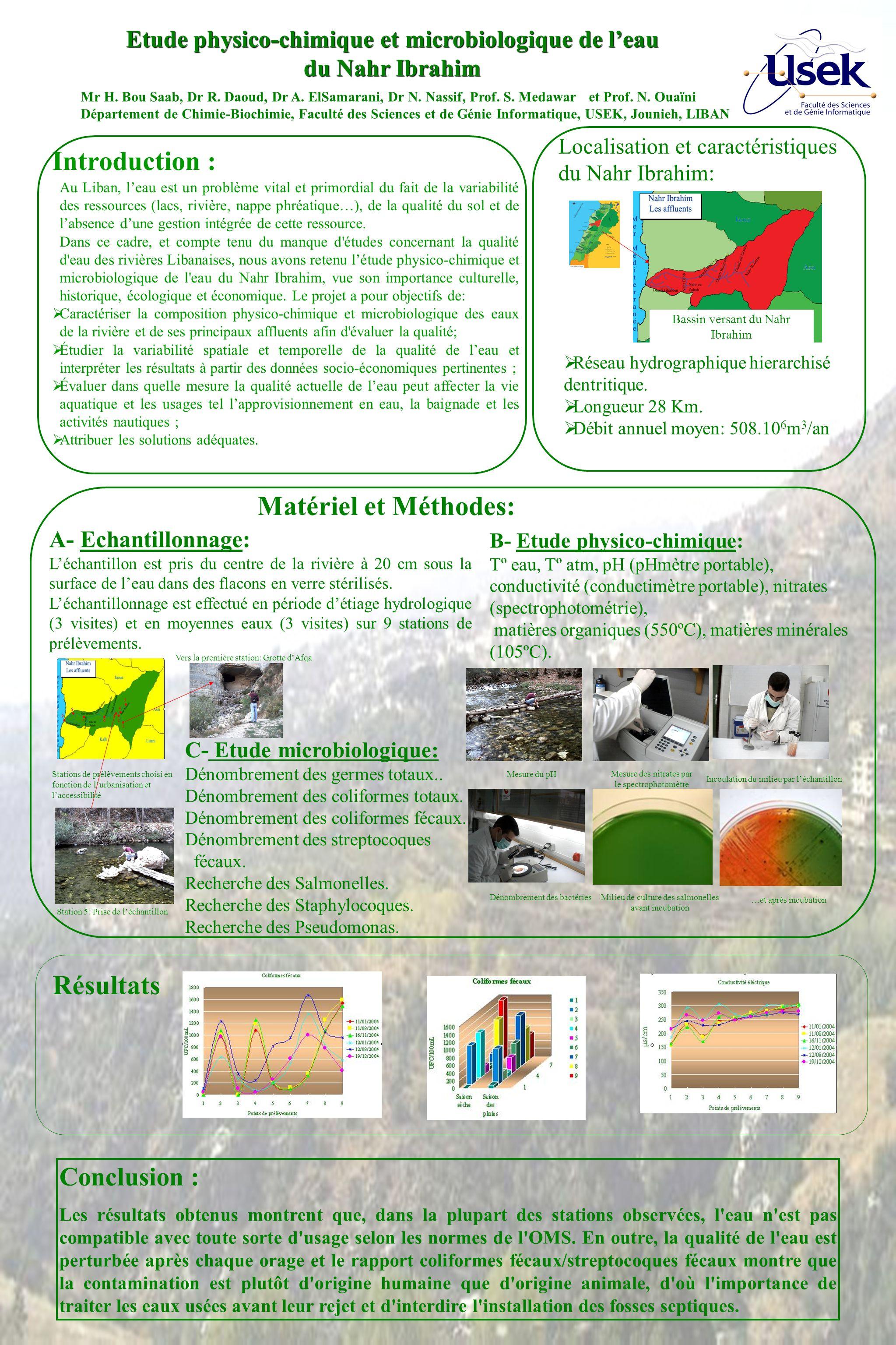 Etude physico-chimique et microbiologique de l'eau