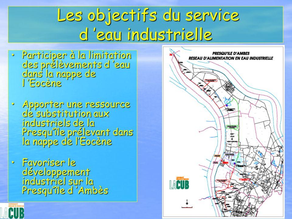 Les objectifs du service d 'eau industrielle