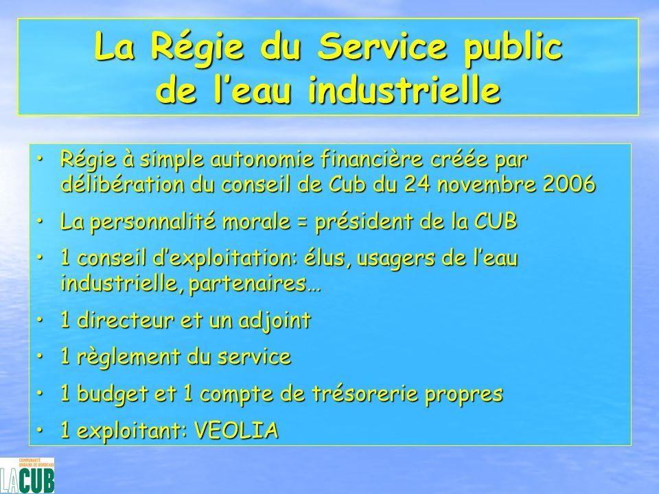 La Régie du Service public de l'eau industrielle