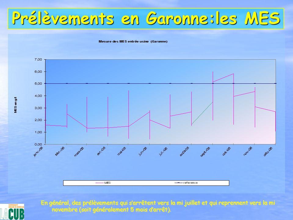 Prélèvements en Garonne:les MES