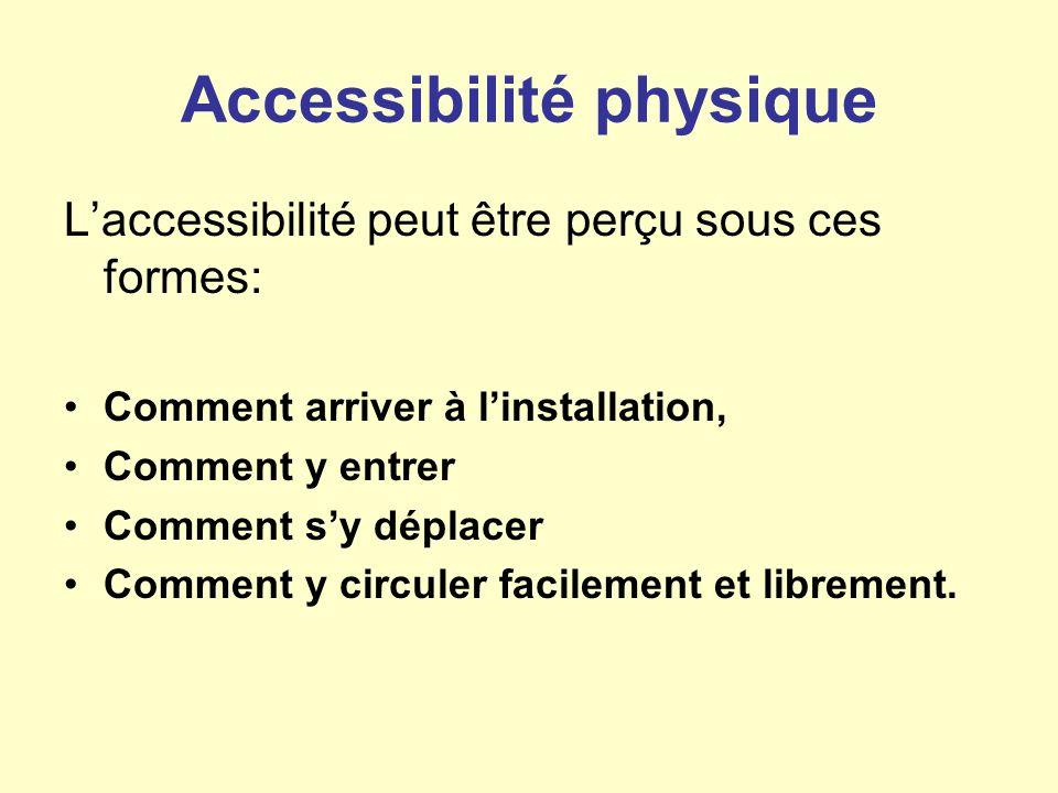 Accessibilité physique