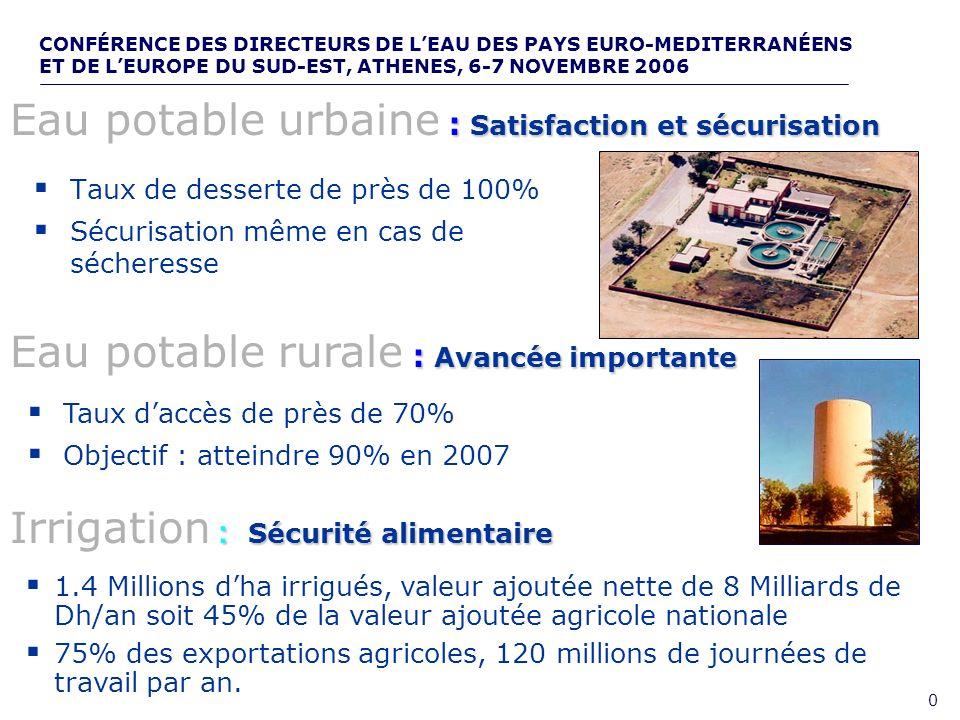 Eau potable urbaine : Satisfaction et sécurisation