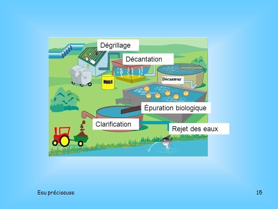 Dégrillage Décantation Épuration biologique Clarification