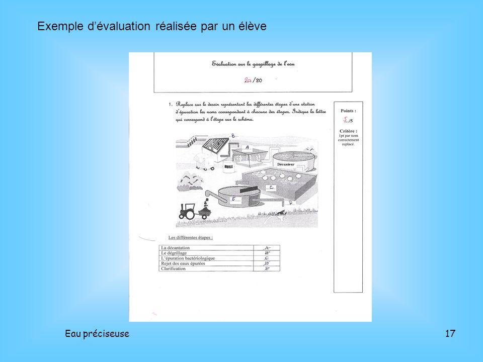 Exemple d'évaluation réalisée par un élève