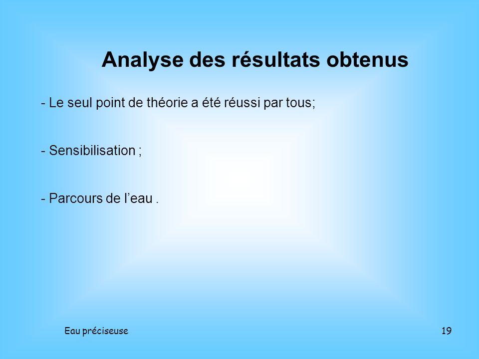 Analyse des résultats obtenus