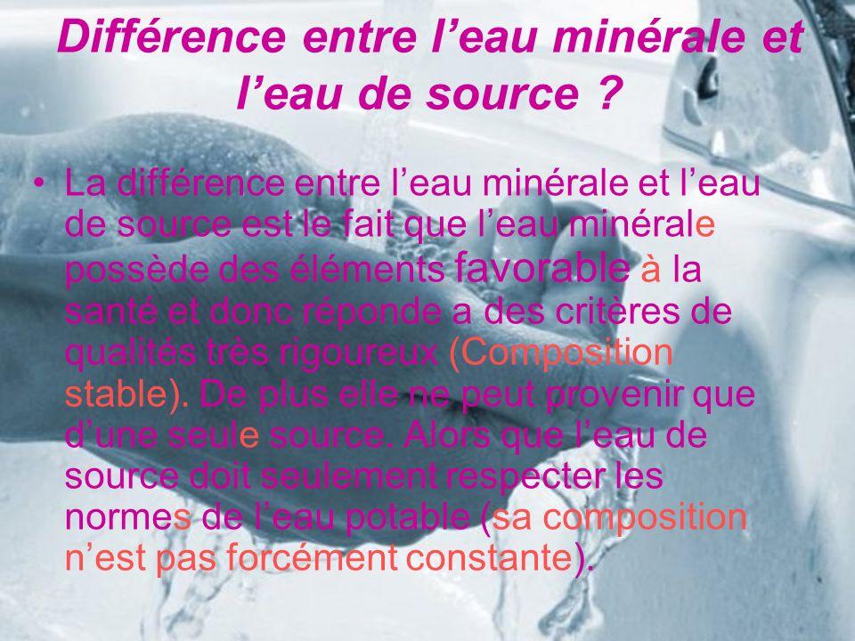 Différence entre l'eau minérale et l'eau de source