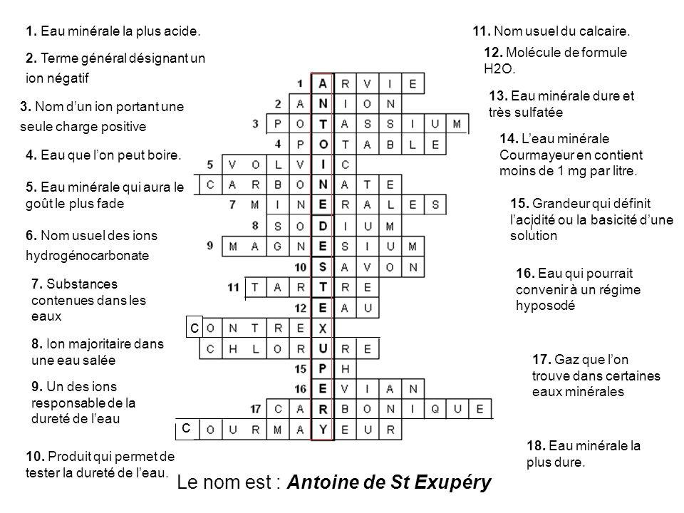 Le nom est : Antoine de St Exupéry