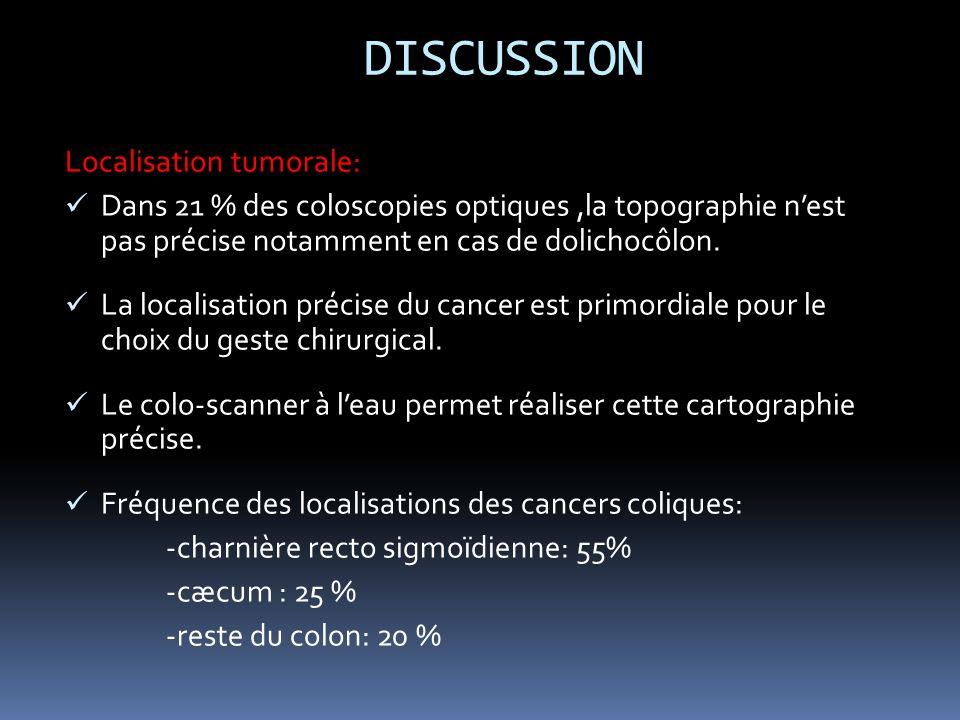 DISCUSSION Localisation tumorale: