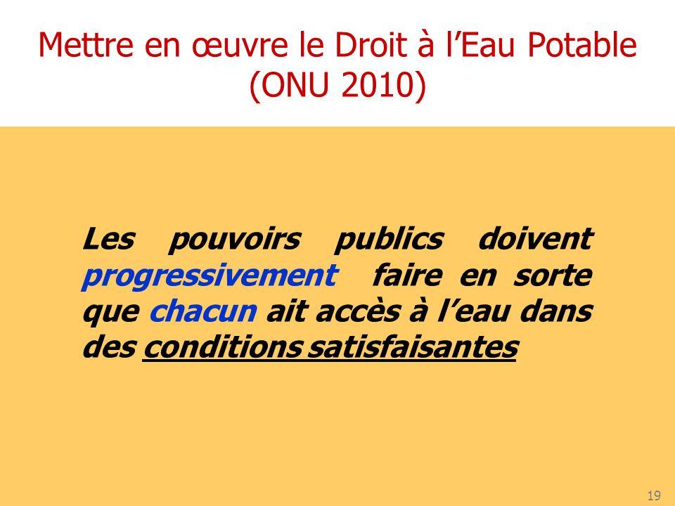 Mettre en œuvre le Droit à l'Eau Potable (ONU 2010)