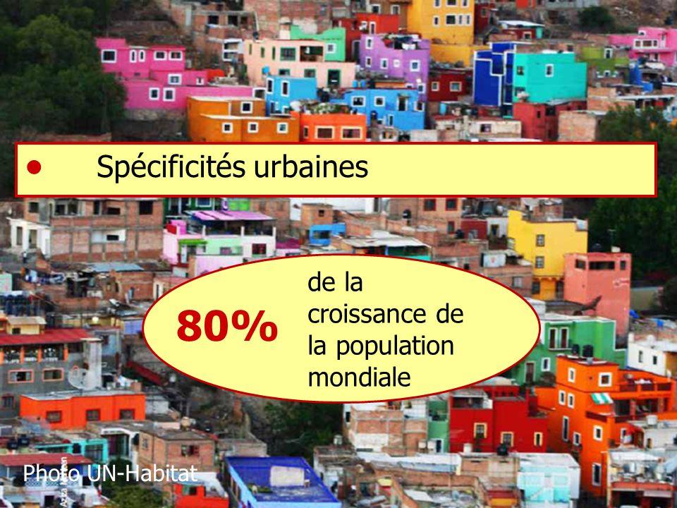 80% Spécificités urbaines de la croissance de la population mondiale 
