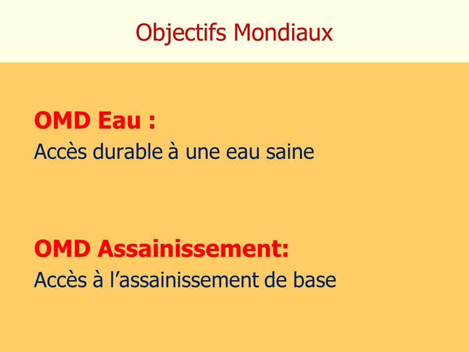 Objectifs Mondiaux OMD Eau : OMD Assainissement: