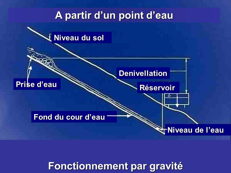 A partir d'un point d'eau Fonctionnement par gravité