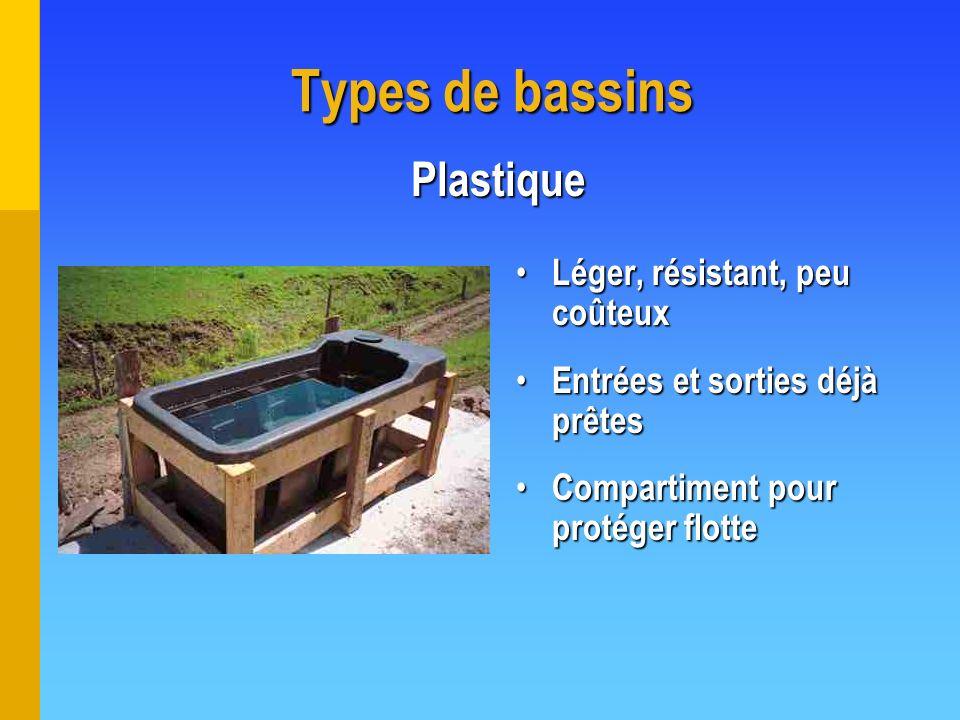 Types de bassins Plastique Léger, résistant, peu coûteux
