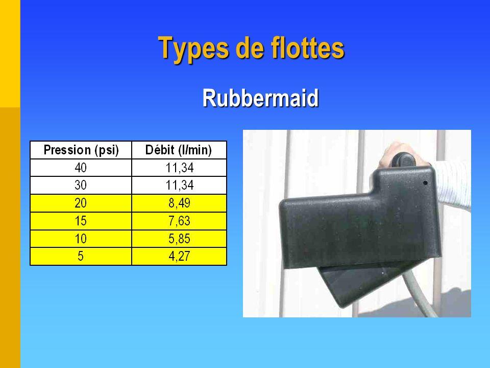 Types de flottes Rubbermaid
