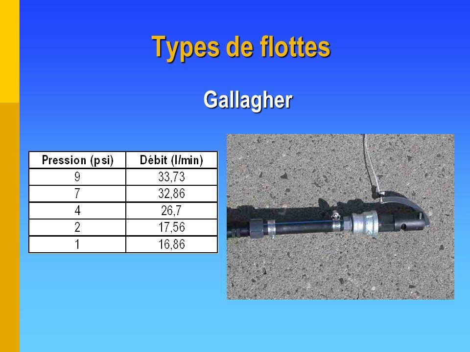Types de flottes Gallagher