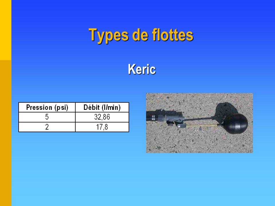 Types de flottes Keric