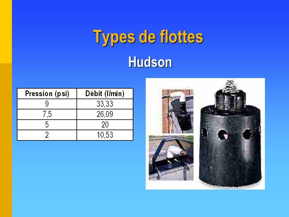 Types de flottes Hudson