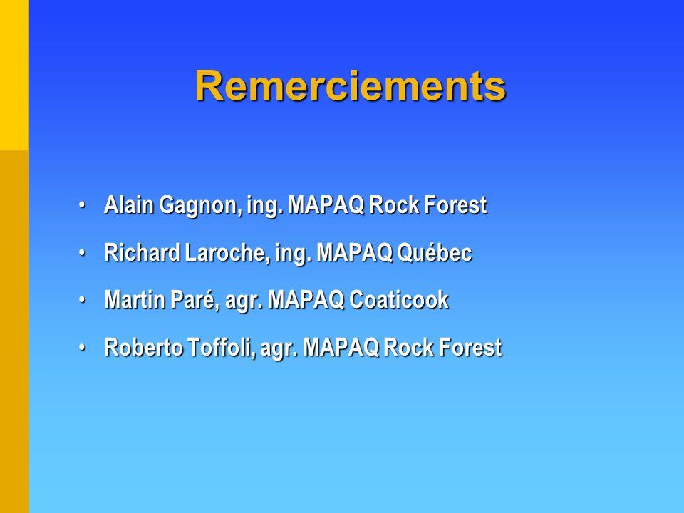 Remerciements Alain Gagnon, ing. MAPAQ Rock Forest