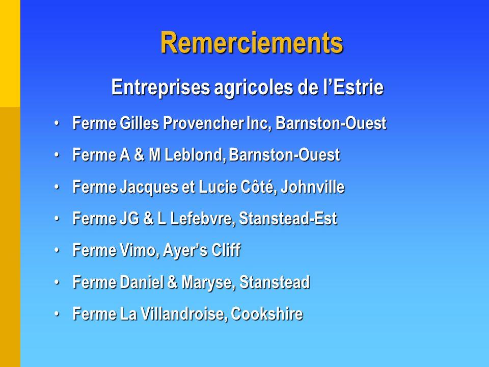 Entreprises agricoles de l'Estrie